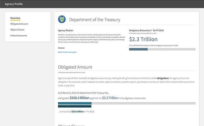 USAspending gov